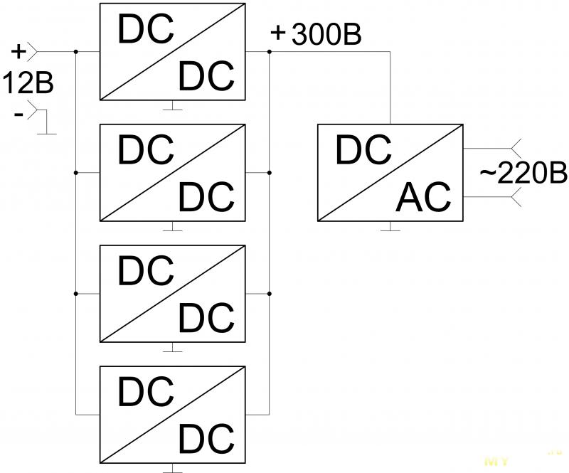 Transformator Wechselrichter 12 220 Volt