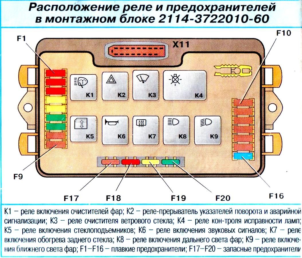 Where is the starter relay on the VAZ-2114 Possible breakdowns and their elimination